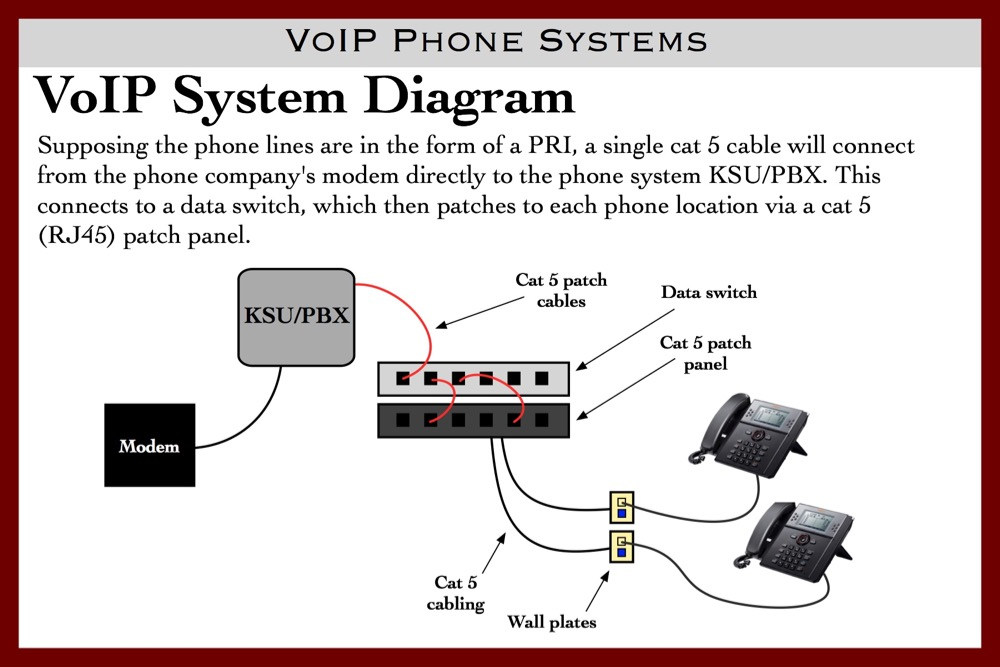 Image electronics home voip telephone system ccuart Gallery